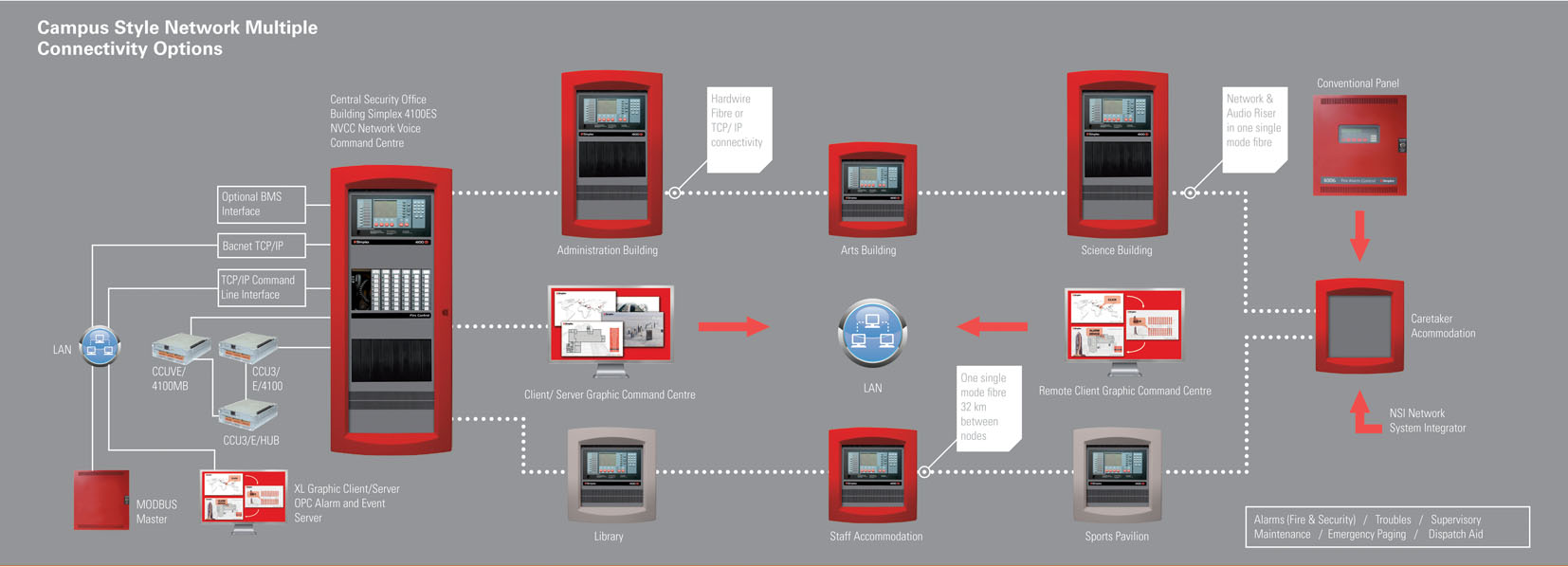 Fire alarm control system smoke detector further Smoke Alarm Wiring Diagrams further Zonefinder as well Speaker Strobe Wiring Diagram also Fire Alarm Wiring Diagram Circuits Nfpa 72 Fire Alarm Wiring Diagram. on simplex smoke detector wiring diagrams
